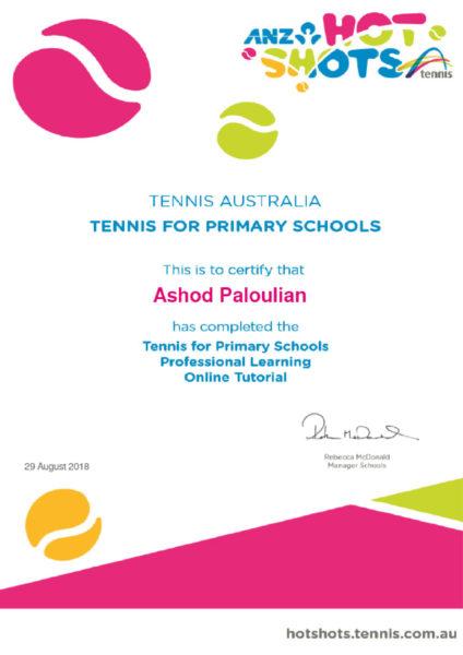 Anz Certificate
